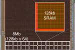 Record: lowest embedded SRAM power