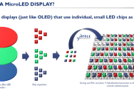 MicroLED display. Source: YOLE Dévelopment