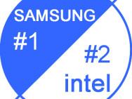 Wachablösung: Intel nur noch Nr. 2