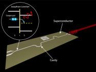 Puce laser cherche futur ordinateur quantique