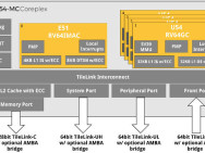 Draai Linux op een 64-bits Quad-core RISC-V-Processor. Afbeelding: SiFive