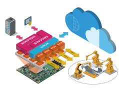 Congatec stellt virtualisierte Fog-Server Installation vor