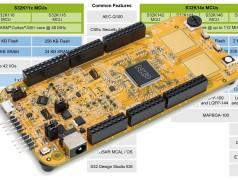 New development platform for automotive electronic control units