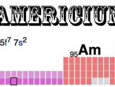 Das radioaktive Element Americanium