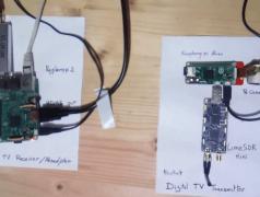 Experimentelles DVB-Sender-Setup. Bild: Evariste Okcestbon