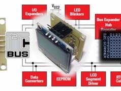 Kleiner grafischer I²C-Bus-Scanner im Selbstbau