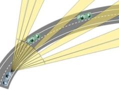 Adaptive Fernlichtoption wird Standard