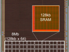 SRAM mit niedrigstem Energiebedarf. Bild: Renesas