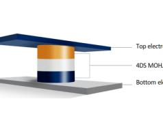 Aufbau einer 4DS-ReRAM-Zelle. Bild: 4DS Memory