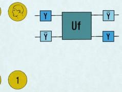 Der Quantenchip ermöglicht es, einen Algorithmus auszuführen (Bild: TU Delft).