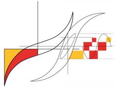 REDEXPERT : simulateur pour composants inductifs
