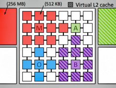 Jenga-systeem met 36-delige cache. Afbeelding: Massachusetts Institute of Technology.