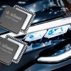 Compact driver for LED headlights