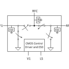 Low loss RF SPDT switch