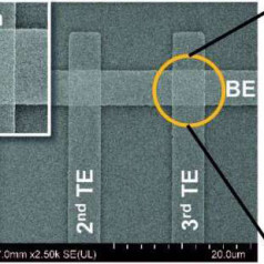 Resistive memory not only stores data, it can process it too