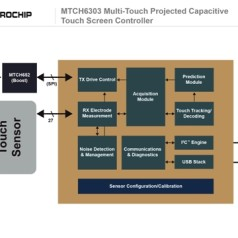 The microchip MTCH6303