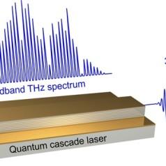 Ultrakurze Terahertz-Impulse