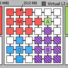 Jenga-System mit 36-teiligem Cache. Bild: Massachusetts Institute of Technology.