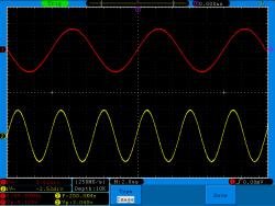 La sensibilité verticale de cet oscilloscope peut aller jusqu'à 5mV/div, avec un bruit de fond de 1mV environ, sondes non connectées