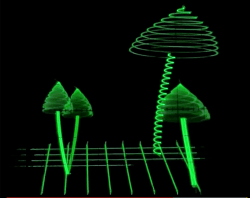 How To Draw Mushrooms On An Oscilloscope With Sound