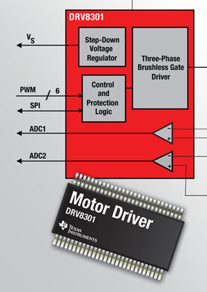 Texas Instruments' DRV8301 motor driver