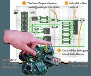 The FlowPaw Educational Coding Kit