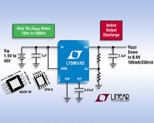 A High Voltage LDO regulator