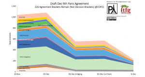 Draft Agreement: A Close Reading of the Articles