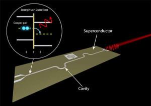 On-chip microwave laser