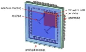 On-chip radar up to 122 GHz