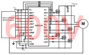 3-phase driver IC switches BLDC MOSFETs from 3.3V