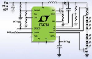 Commande de LED à forte intensité