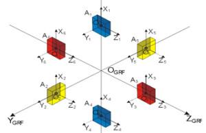 Accéléromètres : nos données dans tous les sens