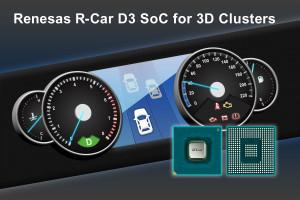 3D-grafisch SoC voor middenklasse-auto's (vanaf 2020). Afbeelding: Renesas Corp.