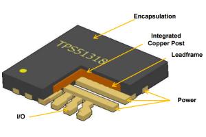 Warmtegeleiders houden de chip koel
