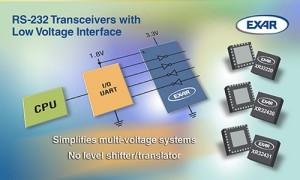 RS-232-transceivers met instelbare spanning