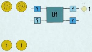 De quantumchip maakt het mogelijk een algoritme uit te voeren (afbeelding: TU Delft).