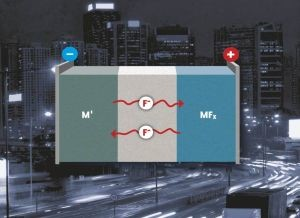 Fluoride increases storage capacity of rechargeable batteries