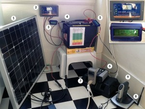 Build a Solar Powered Wikipedia Server