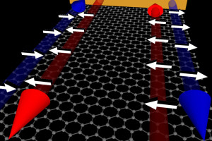 Graphene could be good for Quantum Computing