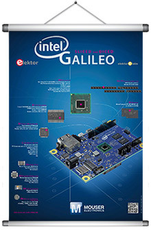 Download Your Free Intel Galileo Board Poster