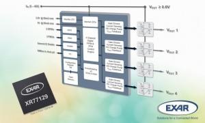 Quad-Channel Power Management IC
