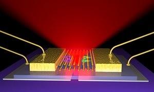 LEDs aus nur 3 Atomlagen