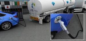 """Zweites """"elektrisches Benzin"""": Alternative zu Carbazol?"""