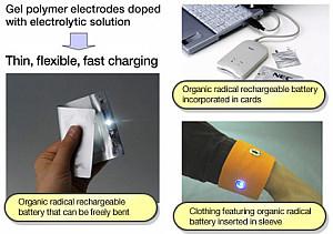 Ultraflache Faltbatterie