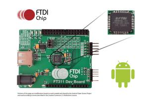 USB-Host/Bridge-IC unterstützt Vielzahl an Schnittstellen