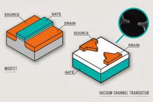 Hybrid aus Röhre und MOSFET