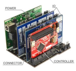 Modulares System für Raspberry Pi und mehr