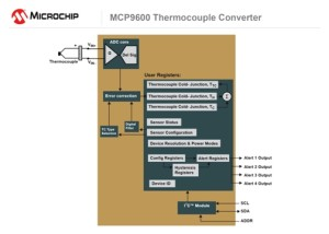 MCP9600: Interface für Thermoelemente