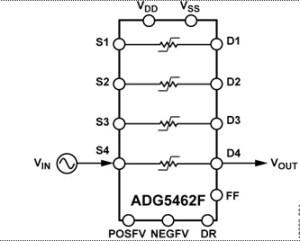 Innenschaltung des ADG5462F